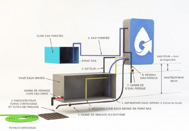 https://www.camping-car.com/asset/cms/680x453/126277/config/91216/05-filtre-nomado-test-au-maroc.jpg
